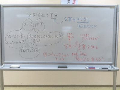 【第2部】 グループディスカッション